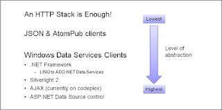 24 Hours of PASS – Session Review (18 - ADO .NET Data Services)
