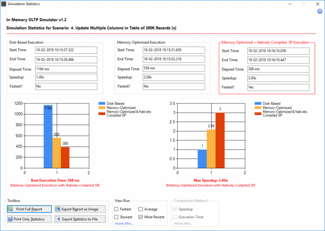 SQLNetHub In-Memory OLTP Simulator - Benchmark Tool for SQL Server Memory Optimized Tables and Natively-Compiled Stored Procedures