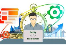 Infographic: An Introduction to Entity Framework
