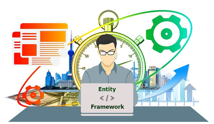 Entity Framework: Getting Started (Complete Beginners Guide) - Online Course