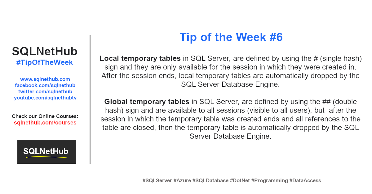 SQLNetHub Tip of the Week 6