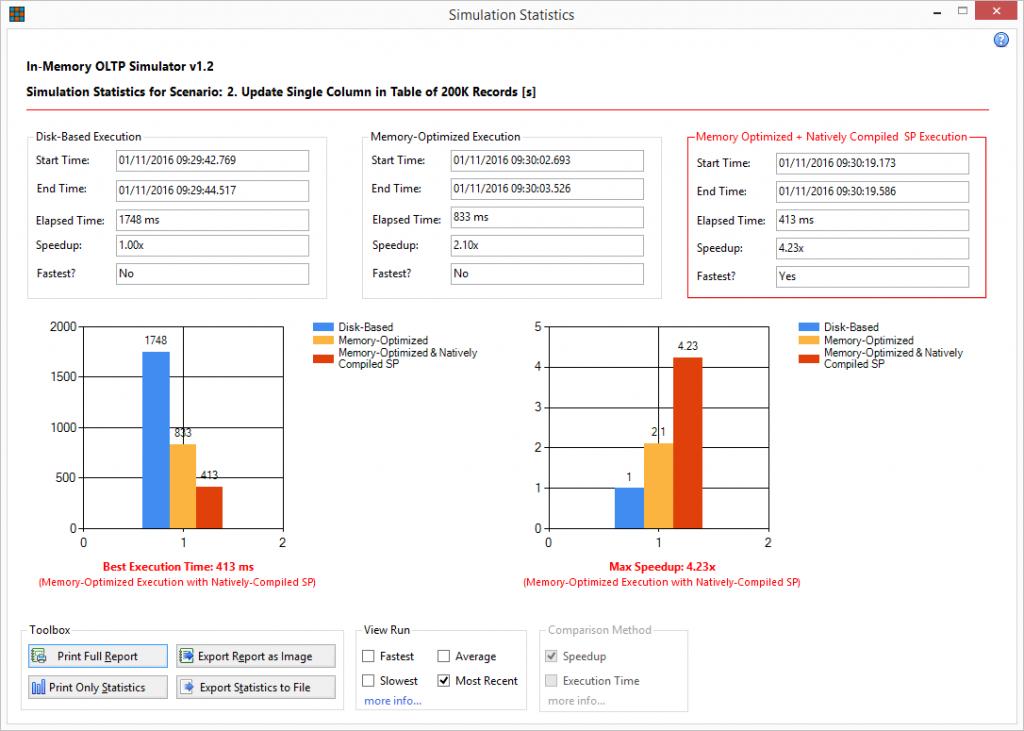 In-Memory OLTP Simulator - Simulation Statistics Page